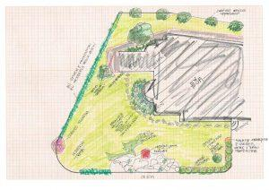 Načrtovanje vrta